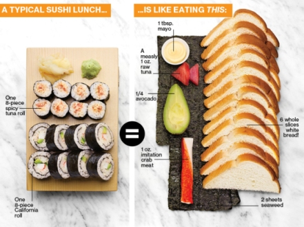 How to Make Sushi Healthy